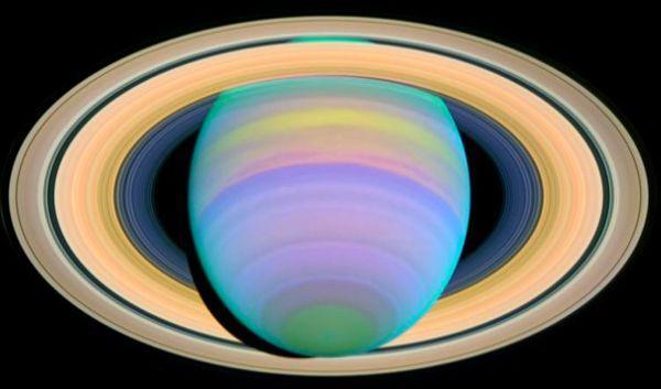 Сатурн, планета, кольца,